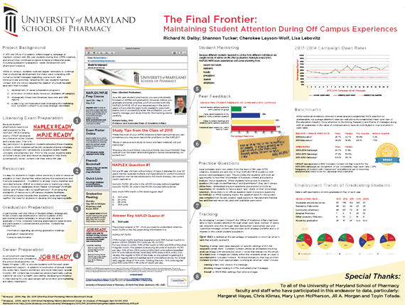 The UMB Digital Archive includes a poster from the School of Pharmacy prepared for the American Association of Colleges of Pharmacy annual meeting in 2014.